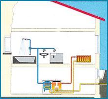 radiateur chauffage central chaud en haut et froid en bas aulnay sous bois nanterre. Black Bedroom Furniture Sets. Home Design Ideas